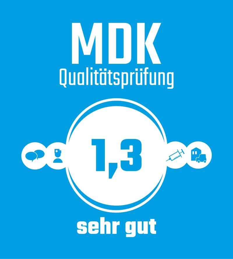 MDK Qualitätsprüfung Auszeichnung Lipski Schmidt aus Essen